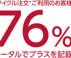 iサイクル注文検証結果76%がプラス