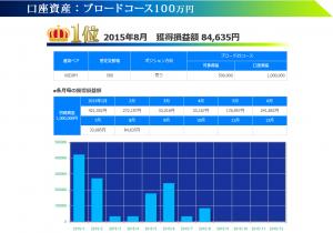 トラッキングトレード 2015年08月ブロードコース100万円
