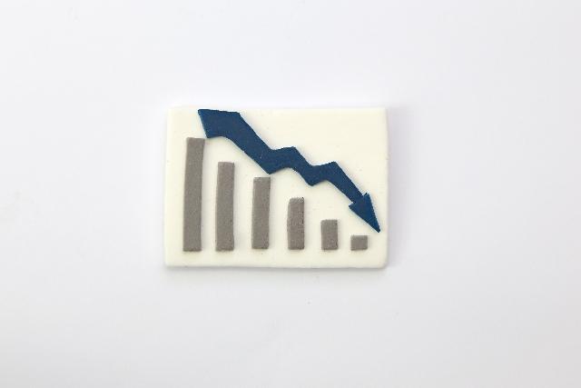 iサイクル注文トラッキングトレード株安ドル下落