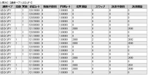 トラッキングトレード週間取引レポート20151226
