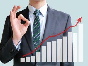 iサイクル注文トラッキングトレード-景気経済上昇