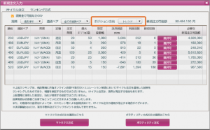 iサイクル注文-ランキング方式